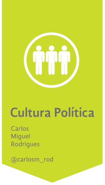 Cultura Política LOGO